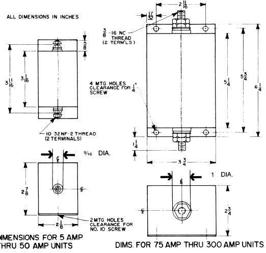 5 to 300 Amps RFI EMC filter