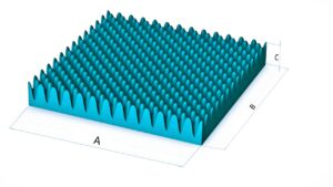 RF Convoluted Absorber